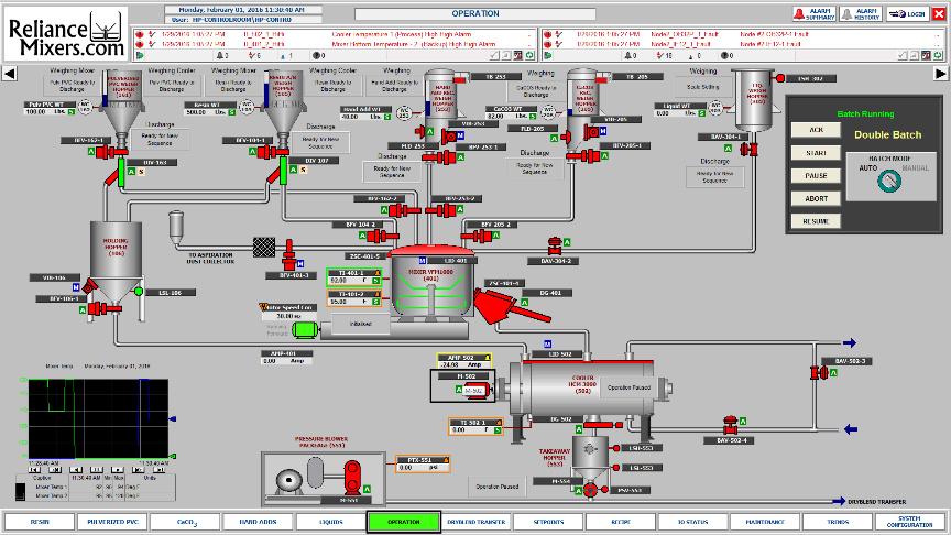 HMI for Blending System
